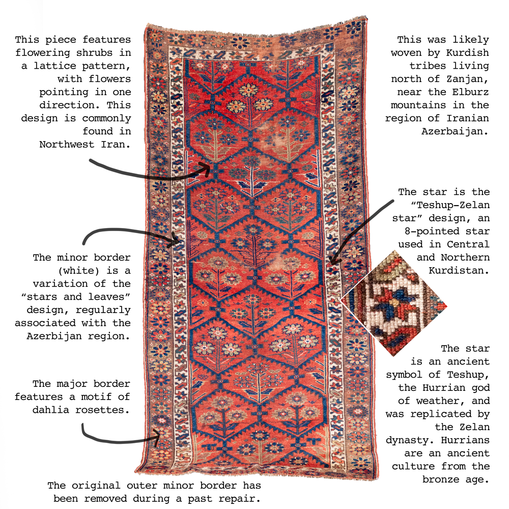 Image of red Kurdish floral lattice rug. Surrounding text describes motifs and design of Persian rug.